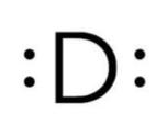 Consulta de Psicología Mª J.Dionisio
