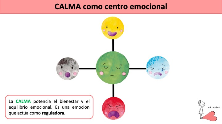 """En consulta trabajamos con la """"Emotional Table"""" de @amorquealimenta"""